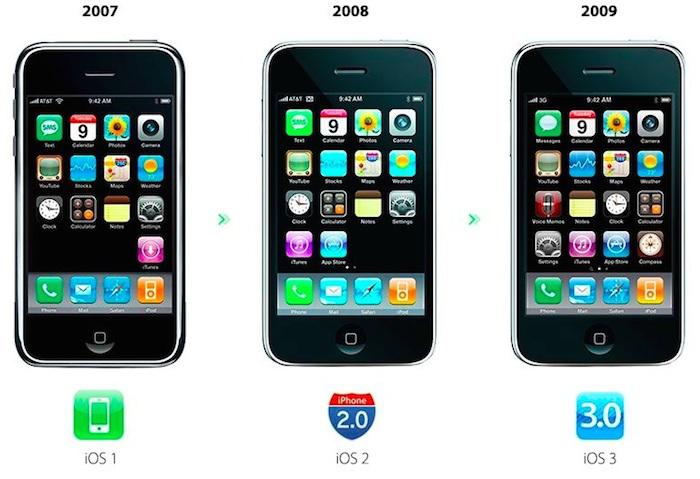 Evolução do iOS (1)