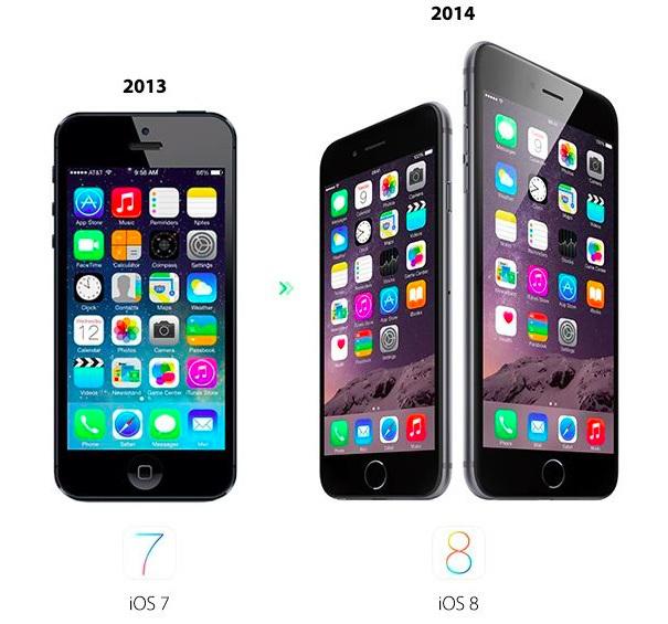 Evolução do iOS (2)