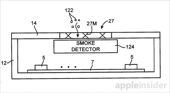Patente para detector de fumo