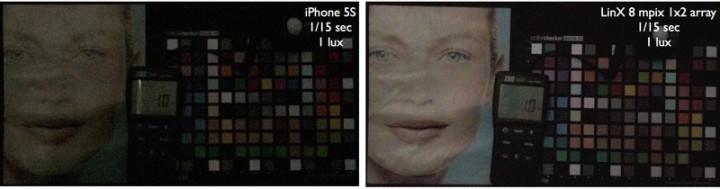 Fotografia com pouca iluminação dupla câmara iPhone 7 Plus o futuro é mac LinX