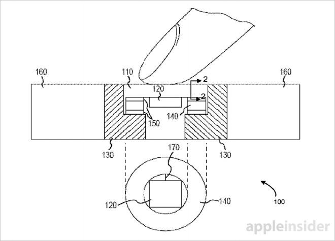 Patente Apple para Touch ID sobre pressão o futuro é Mac