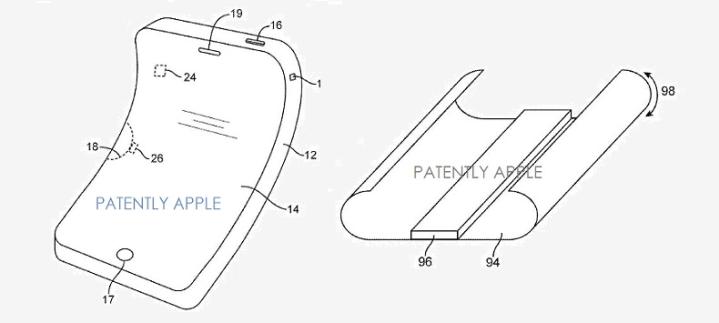 Ecrã flexivel relógio fléxivel OLED o futuro é mac