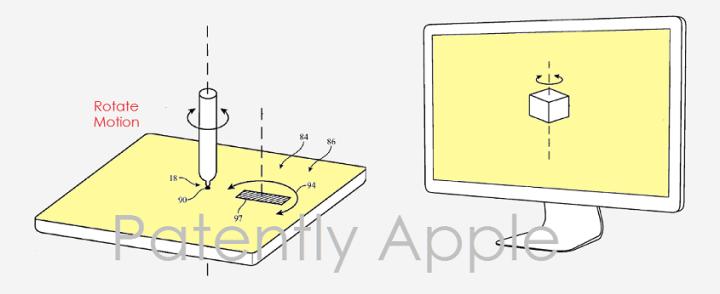 Apple Pencil patente Magic Trackpad o futuro é mac (1)