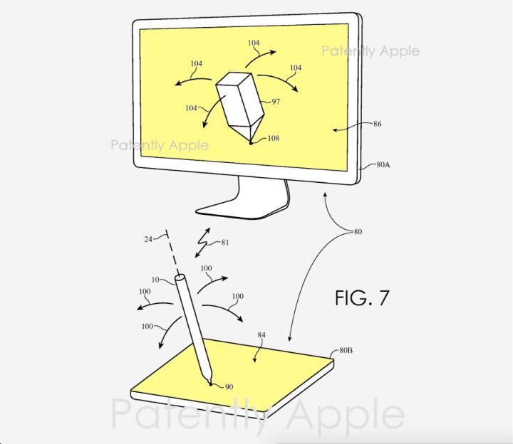 Apple Pencil patente Magic Trackpad o futuro é mac (2)