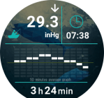 relógio casio wsd-f10 smart outdoor watch GUI activity pesca o futuro é mac Tiago Peixinho