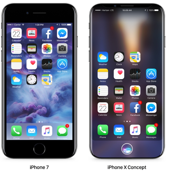 Comparação iPhone 7 Com iPhone X Pedro Topete Apple Blog Portugal O Futuro é Mac